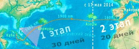 карта Трансатлантики